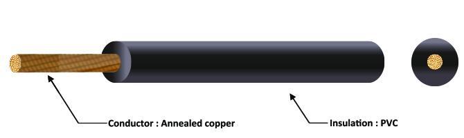 Kupfer-Leiter-elektrischen des Drahtes des Anschluss-Draht-H07V-K ...
